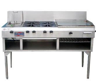 Hornos para pizzas fabrica de hornos cocinas - Precios de cocinas de gas ...
