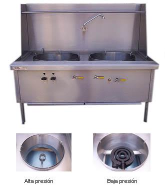 hornos para pizzas fabrica de hornos cocinas On fabrica de estufas a gas en bogota